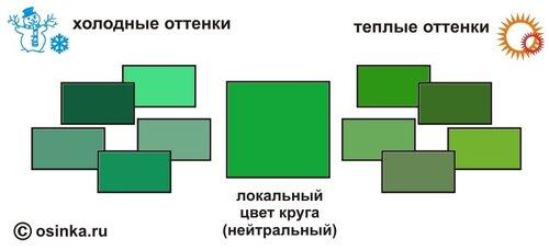 Зеленый тёплый или холодный цвет
