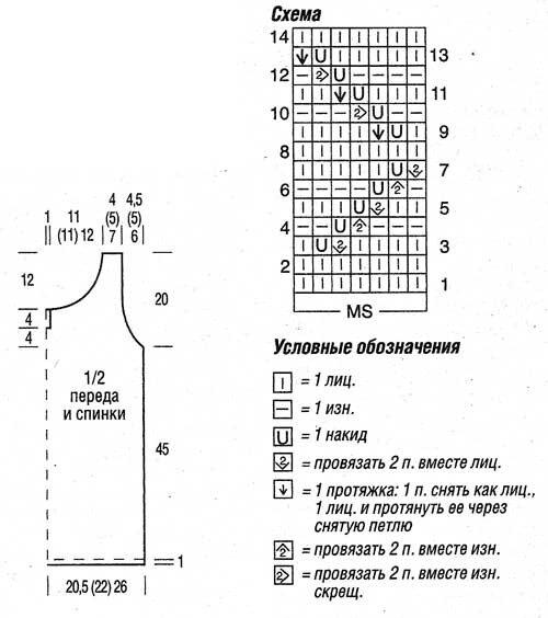 Схема и выкройка топа спицами