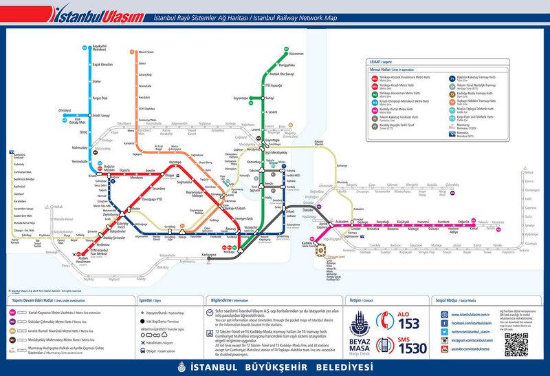 Схема транспортной системы Стамбула