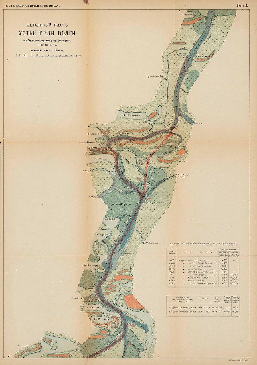 06 Детальный план устья Волги по Бахтемировскому направлению (пикеты 41-72)