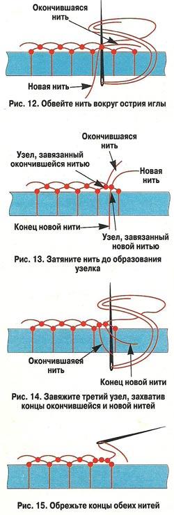 кружева с помощью иглы