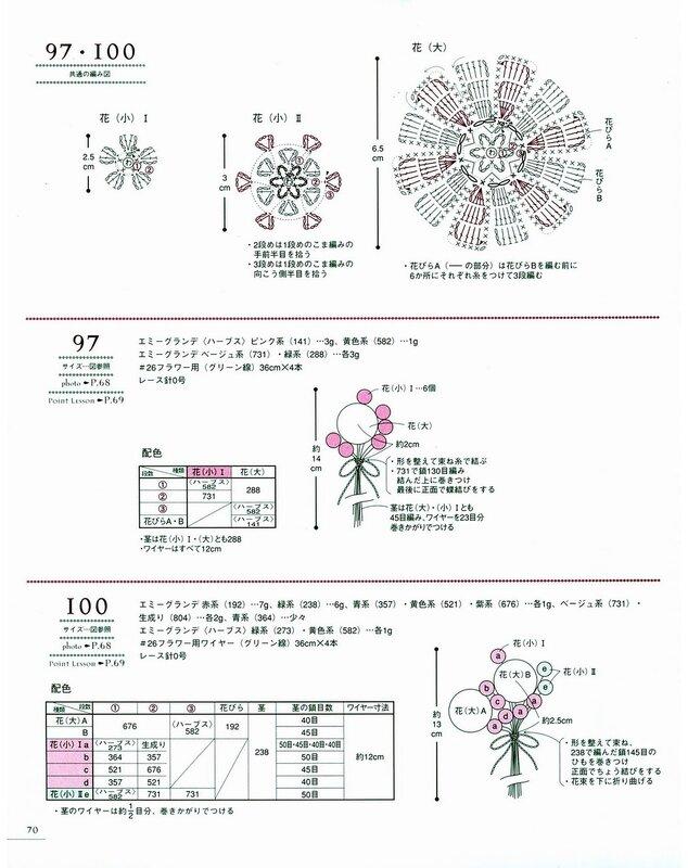 LFM-73