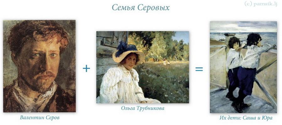 Семья Серовых1.jpg