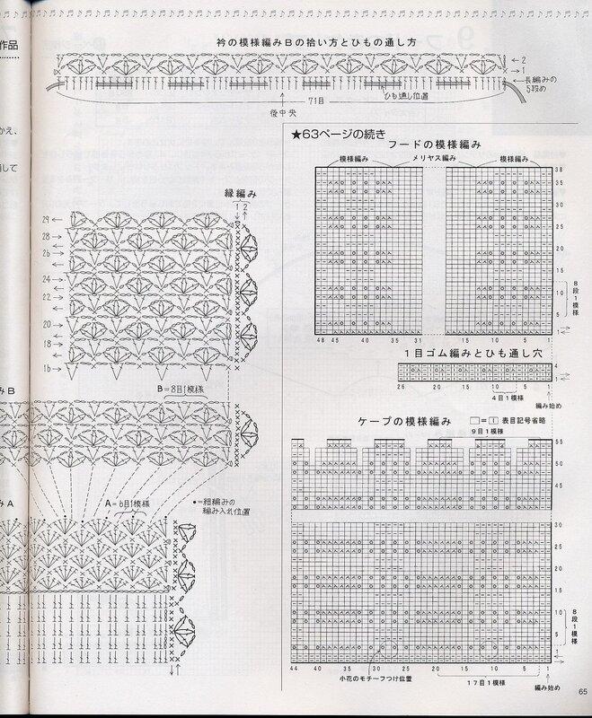 【转载】Вязание для детей от 0 до 24 мес - 荷塘秀色 - 茶之韵