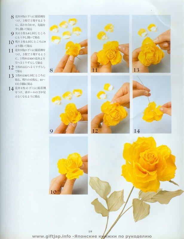 Мастер класс по изготовлению цветов и