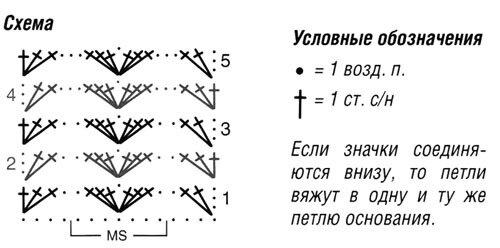 Схема кардигана крючком