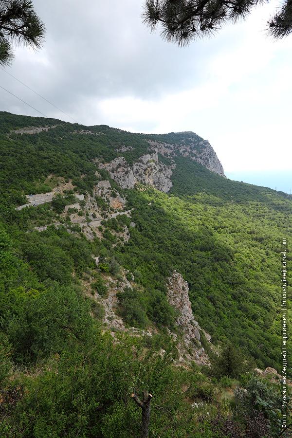 Крым верхнее Южнобережное шоссе
