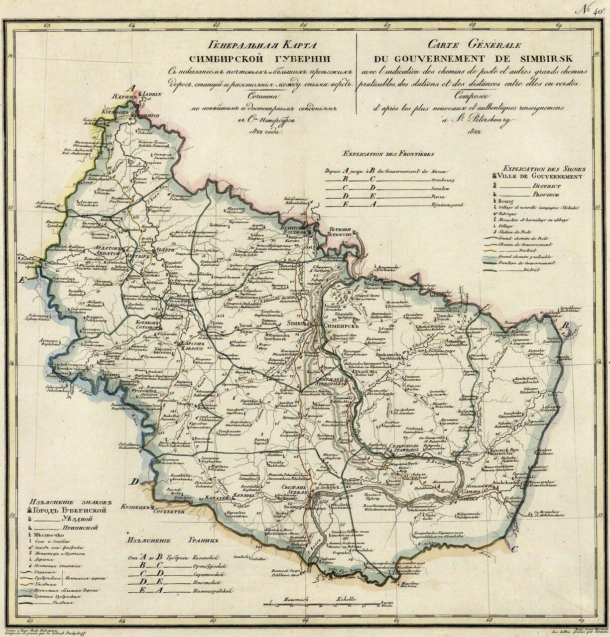 40. Симбирская губерния. 1822