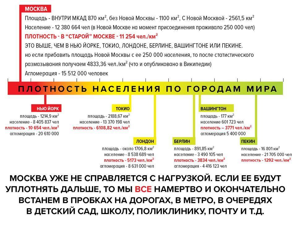 Чисто плотная Москва