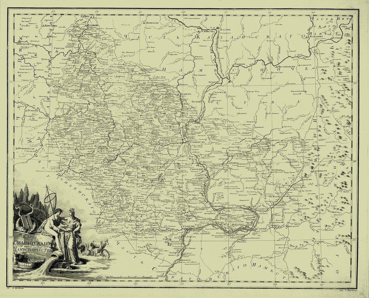 36. Карта Симбирского наместничества