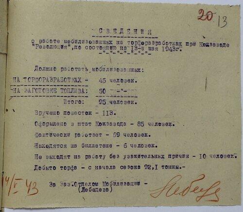ГАКО, ф. Р-1137, оп. 2, д. 535, л. 13.