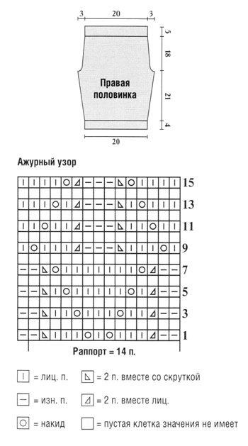 Схема штанишек для малыша 5-6