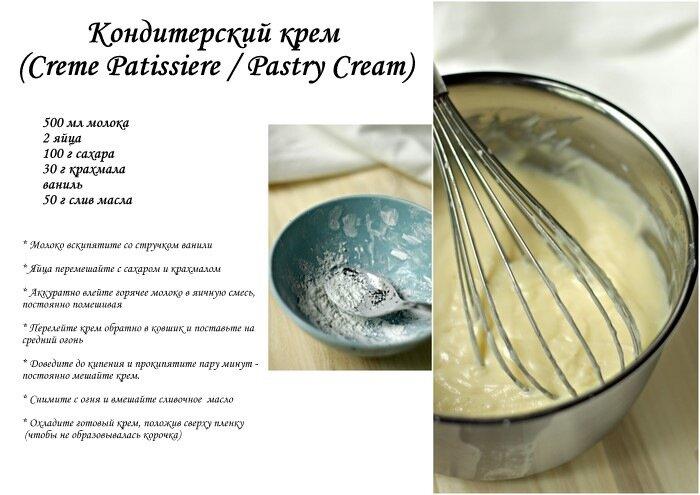 Крема и торты рецепты