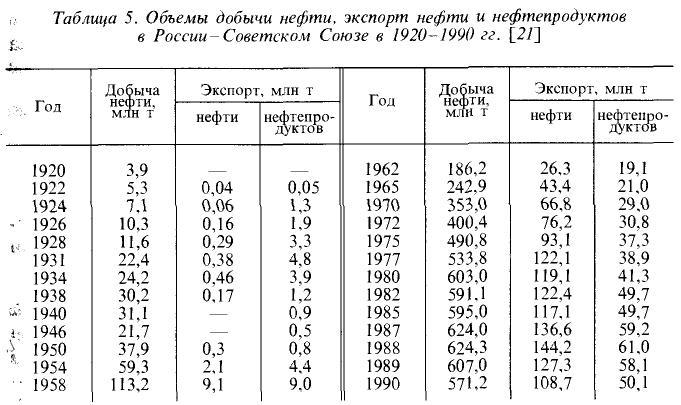 Денежная реформа 1961 года. Всё ли было гладко?