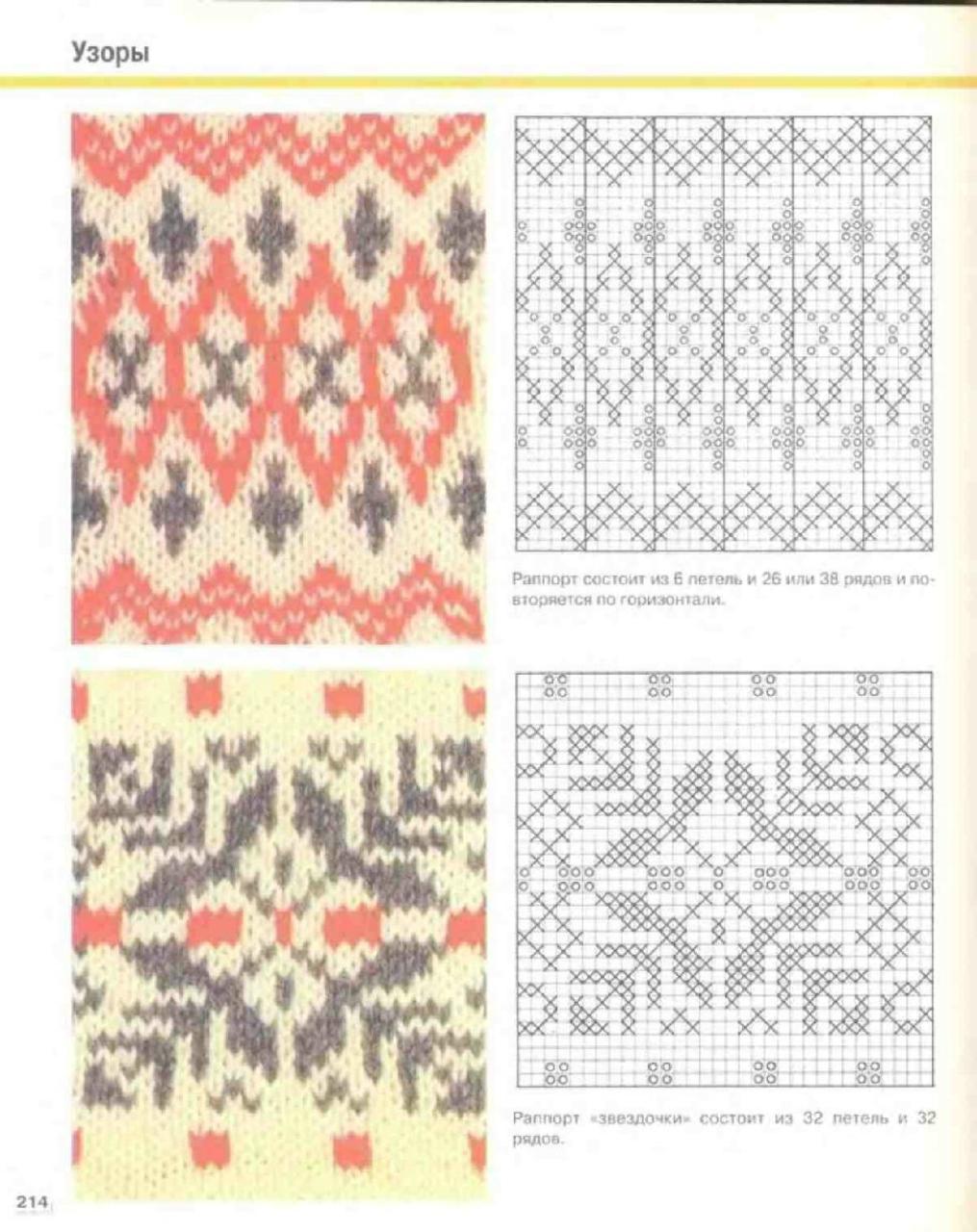 Цветные схемы и узоры для вязания