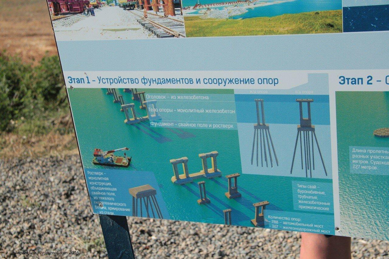1 Этап строительства моста через Керченский пролив