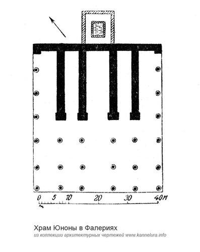 Храм Юноны в Фалериях, план