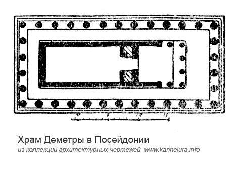 Храм Деметры в Посейдонии, план