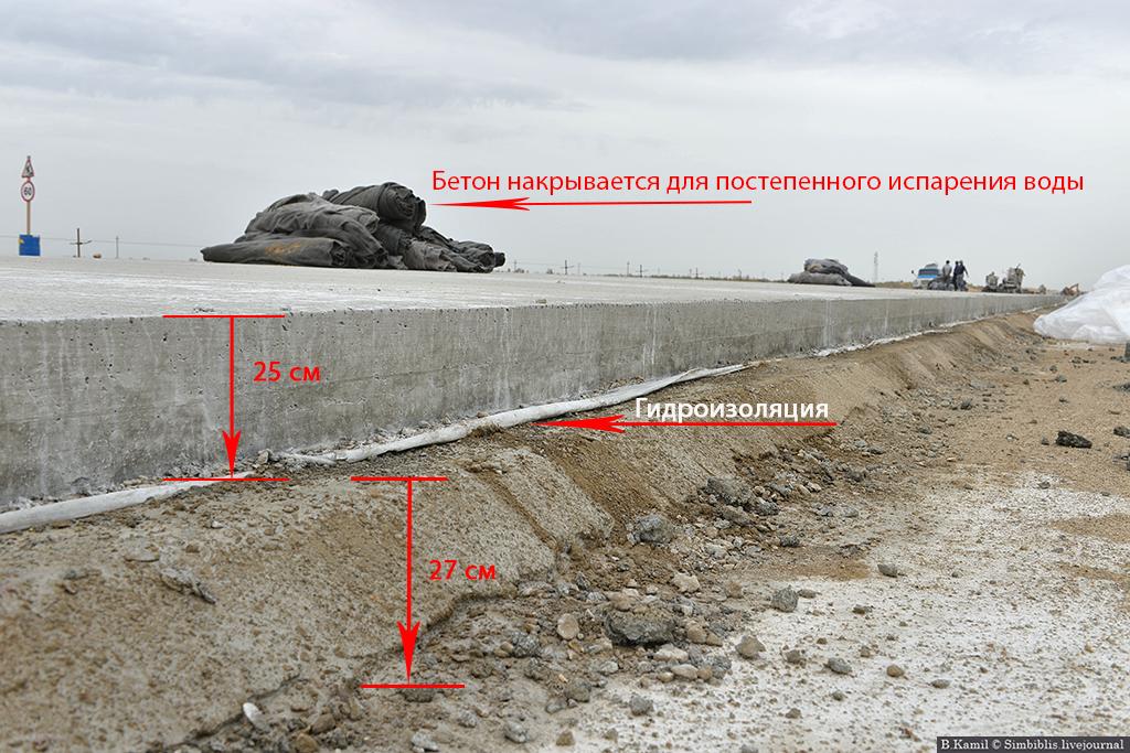 Строительство дорог на фотографиях