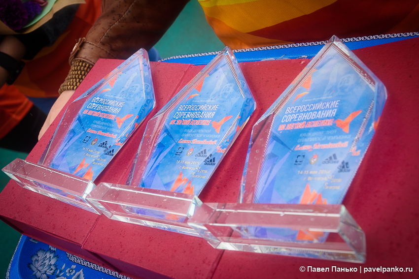 награды победители
