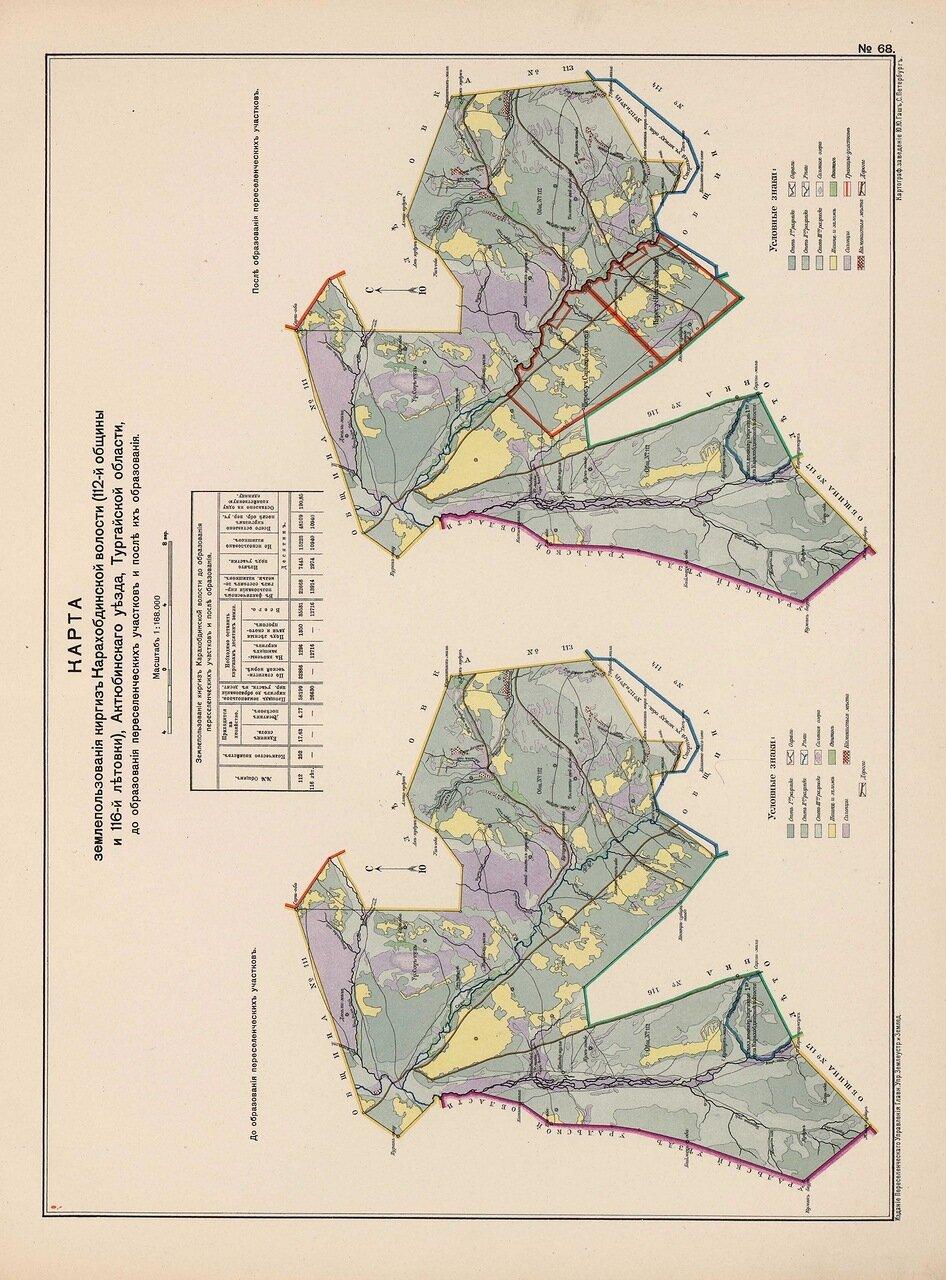 62. Карта землепользования киргиз Карахобдинской волости