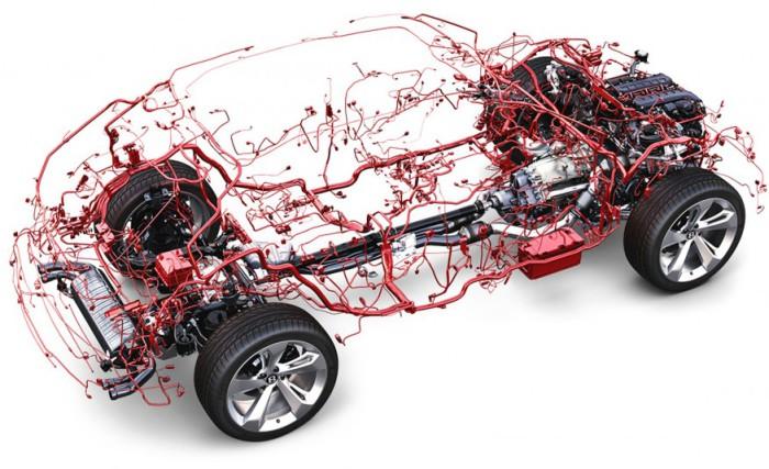 Автомобили нуждаются во все более мощной электронике, и сегодня рынок стремиться удовлетворить это с