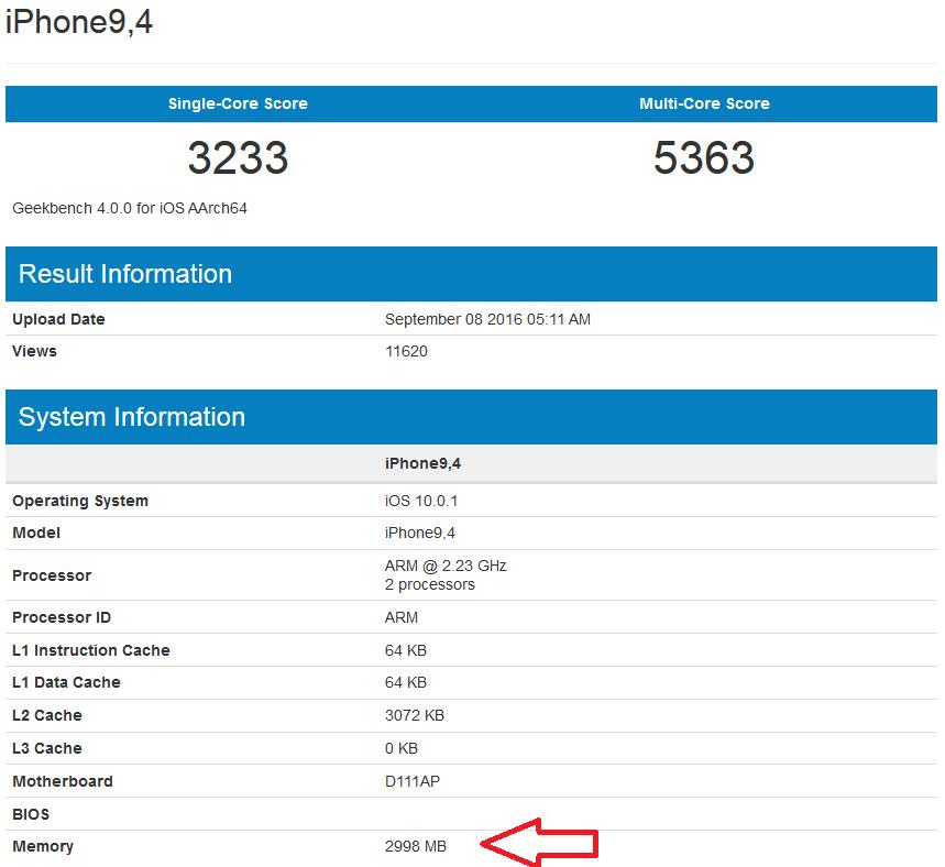 IPhone 7 Plus обошел всех соперников вGeekbench