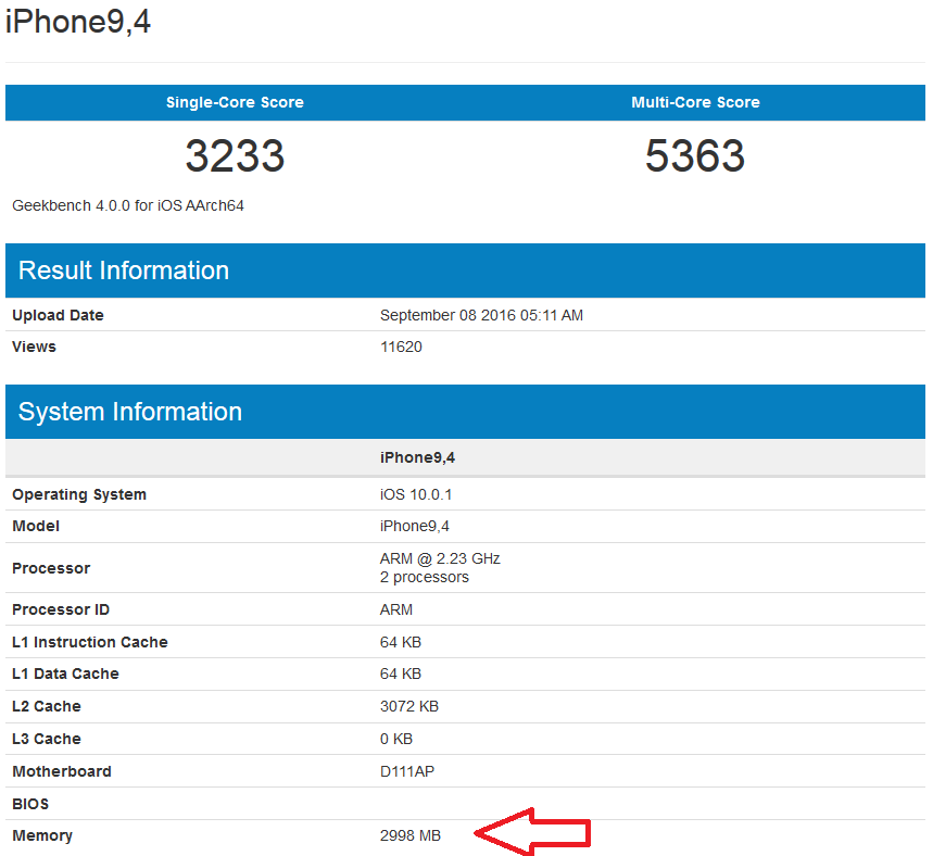 IPhone 7 Plus стал первым телефоном Apple с3 Гбайт оперативной памяти