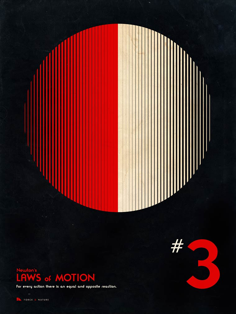PHYSICS - Les grands principes de la physique en posters minimalistes