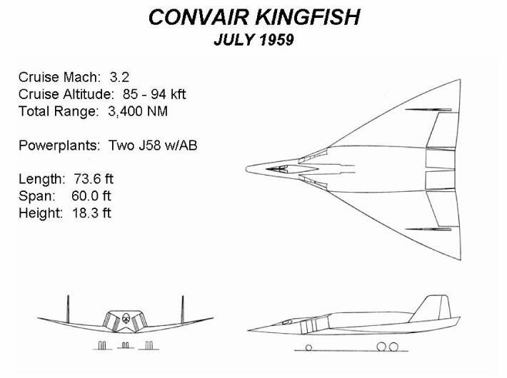 conv kingfish
