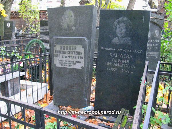 Могила Н.С. Ханаева и Е. Н. Ханаевой на Введенском кладбище в Москве