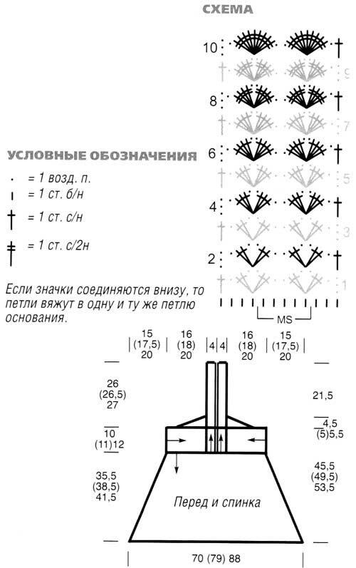 Схема и выкройка туники крючком