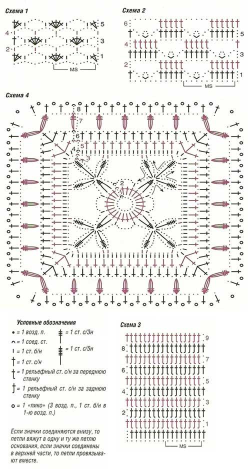 схема вязания узоров пуловера