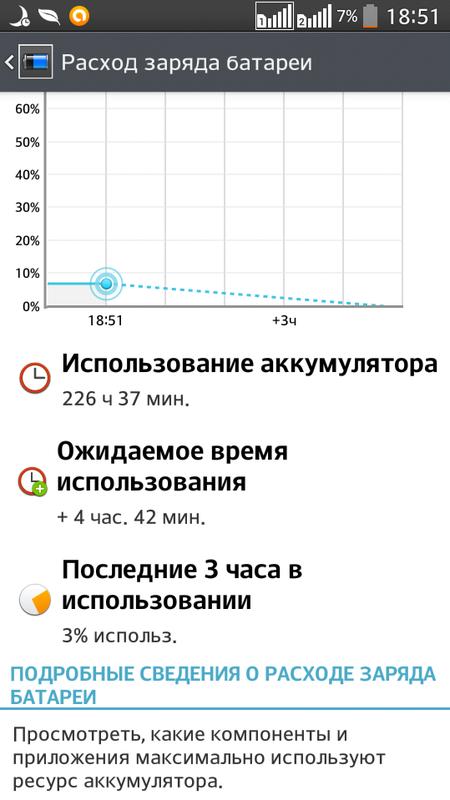 Автономность (Android 4)