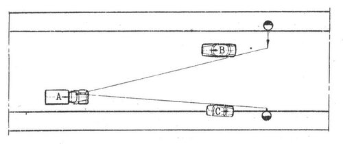 Схема ДТП при выходе пешехода из-за транспортного средства