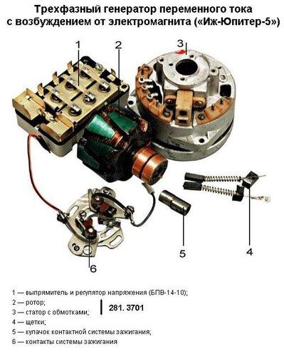 Иж юпитер 5 схема зажигания