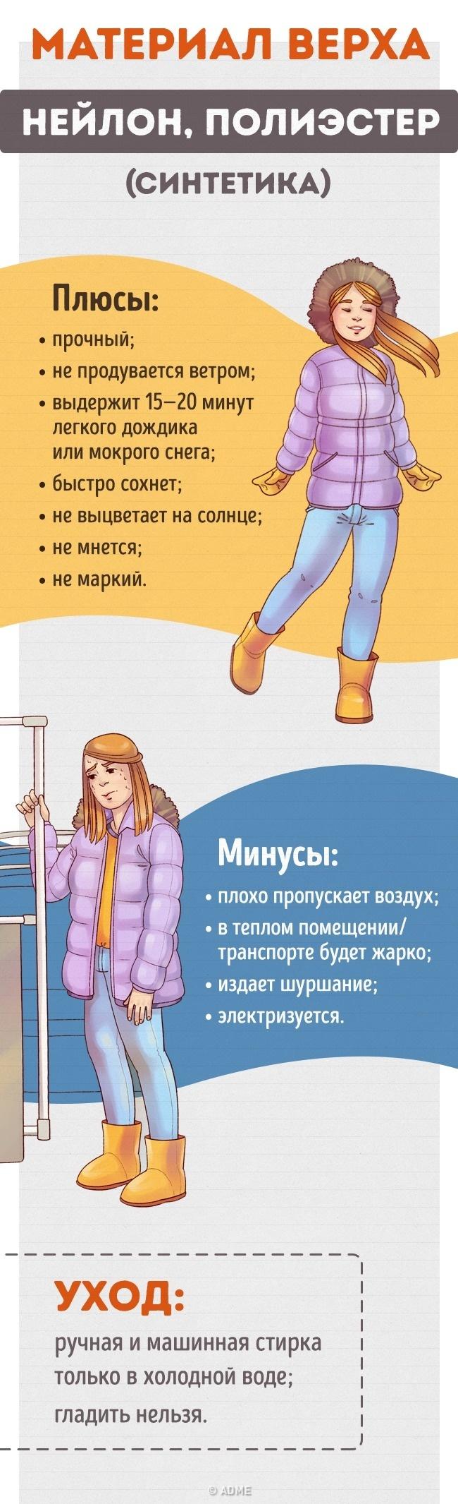 Как выбрать идеальную зимнюю куртку налюбую погоду (10 фото)