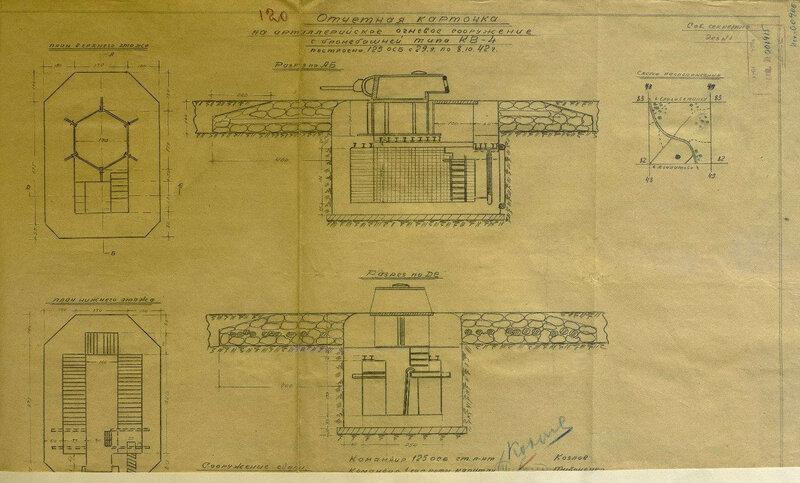 Отчетная карточка на артиллерийское огневое сооружение с бронебашней типа КВ-4. Построено 125 ОСБ с29.09.42 г. по 8.10.42 г.