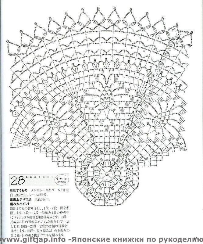 Салфетки крючком схемы и описание из азиатских журналов салфетки