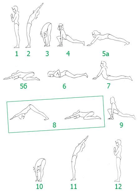 """Упражнение из йоги """"приветствие солнцу"""" (сурья намаскар)"""