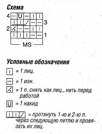 Схема жакета спицами и крючком
