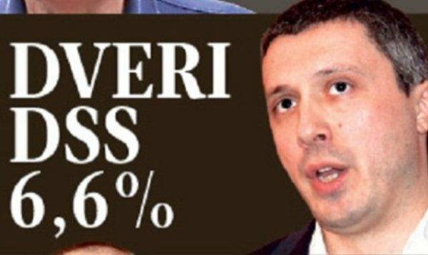 Правые партии в Сербии набирают очки