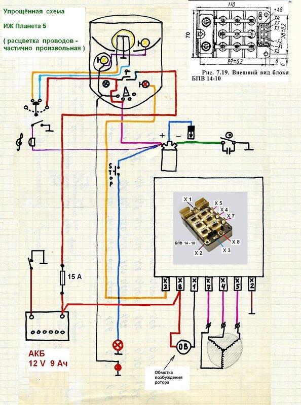 Схема проводки стоп сигнала иж планета