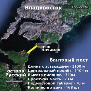 Вантовый мост соединил Владивосток и остров Русский