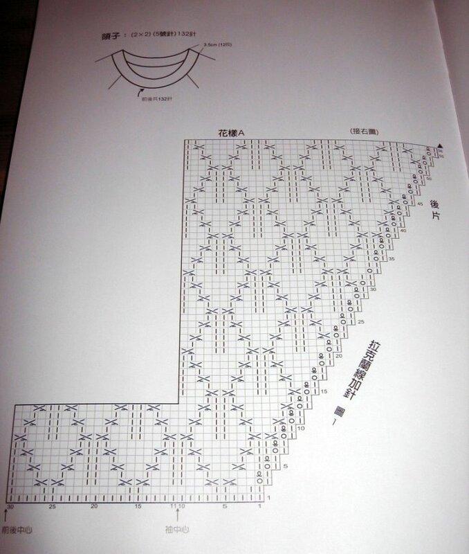 Женские кофточки филейным вязанием