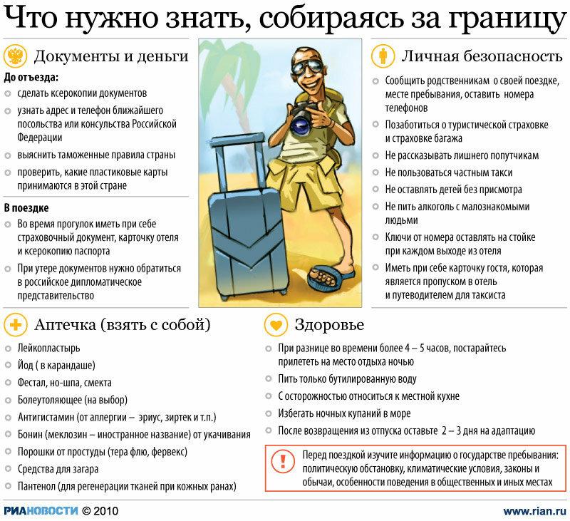 Советы туристу, собирающемуся за границу 0_2f32c_d8ad2b8a_XL