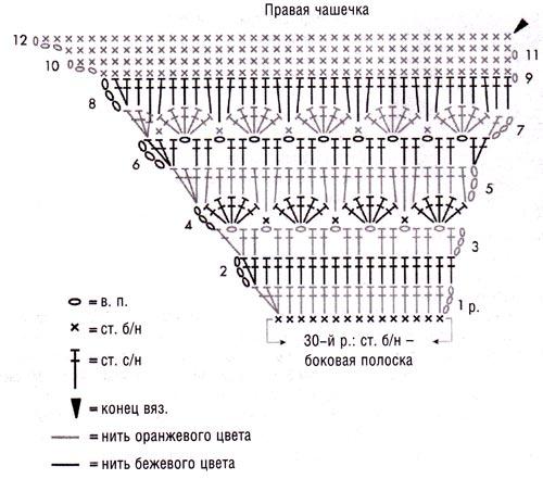 Энциклопедия вязания - Вязаные купальники