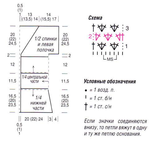 Схема жакета крючком