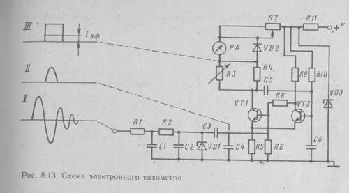 «схема тахометра.»