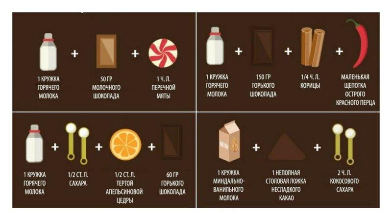 8 способов приготовить вкусный горячий шоколад